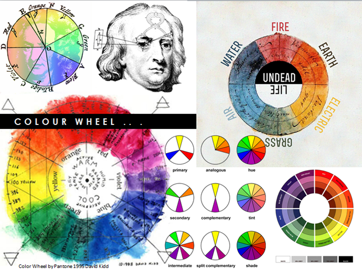 COLOUR WHEEL_research_definition_diy_wakeup cut