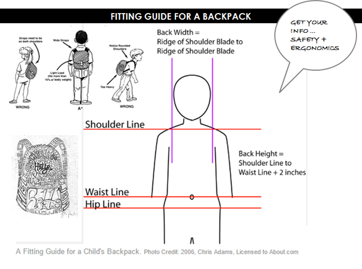 SAFETY_ERGONOMICS_diy_research_backpack_wakeup cut